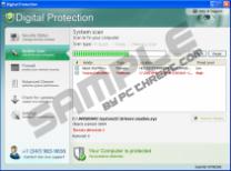 Digital Protection
